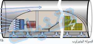 مشروع هايبرلوب Hyperloop